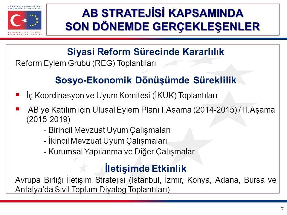 Siyasi Reform Sürecinde Kararlılık Reform Eylem Grubu (REG) Toplantıları Sosyo-Ekonomik Dönüşümde Süreklilik  İç Koordinasyon ve Uyum Komitesi (İKUK)