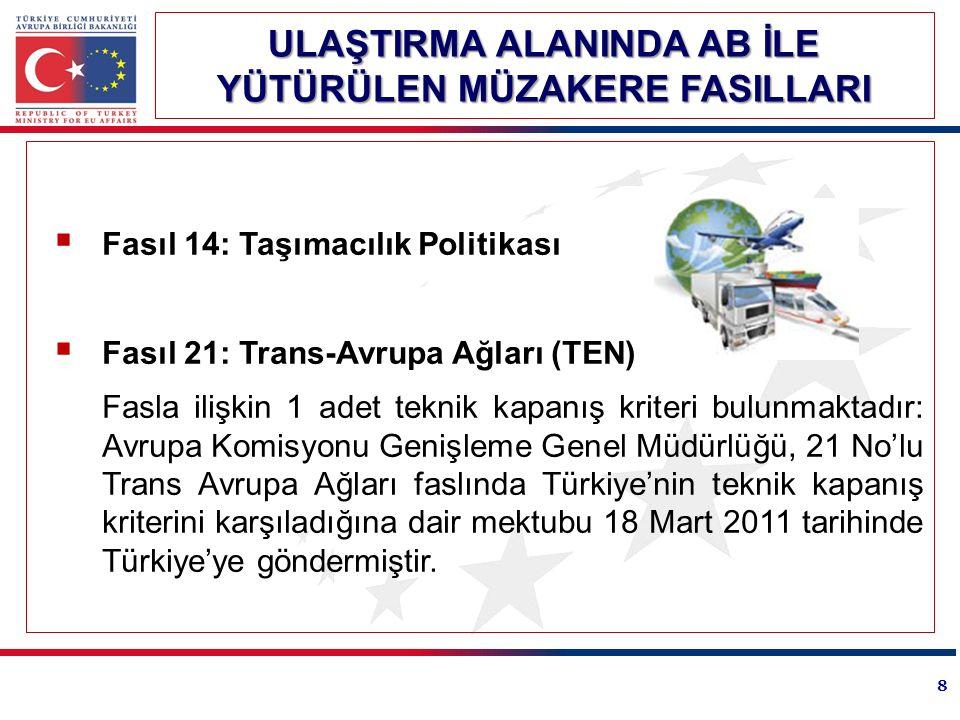  Fasıl 14: Taşımacılık Politikası  Fasıl 21: Trans-Avrupa Ağları (TEN) Fasla ilişkin 1 adet teknik kapanış kriteri bulunmaktadır: Avrupa Komisyonu G