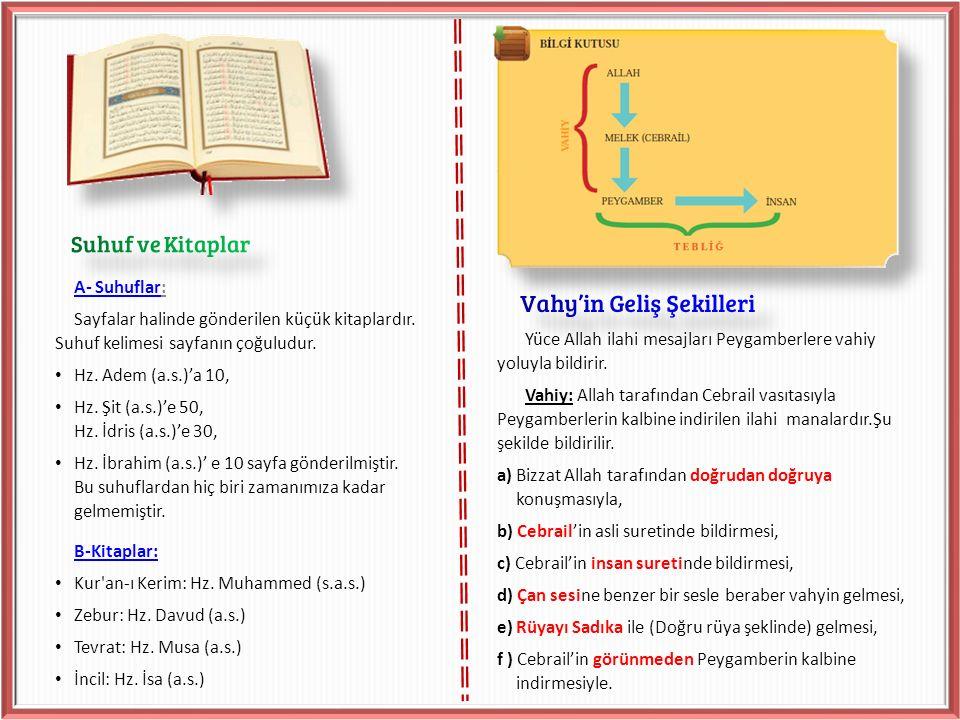 A- Suhuflar: Sayfalar halinde gönderilen küçük kitaplardır.