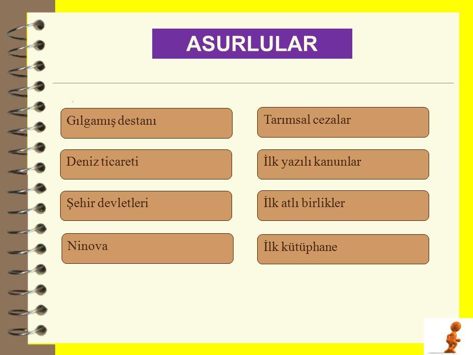 . BABİLLER Asma Bahçeleri Hammurabi İlk anayasa Tavanna Firavunİlk kütüphane Sus İlk atlı birlikler
