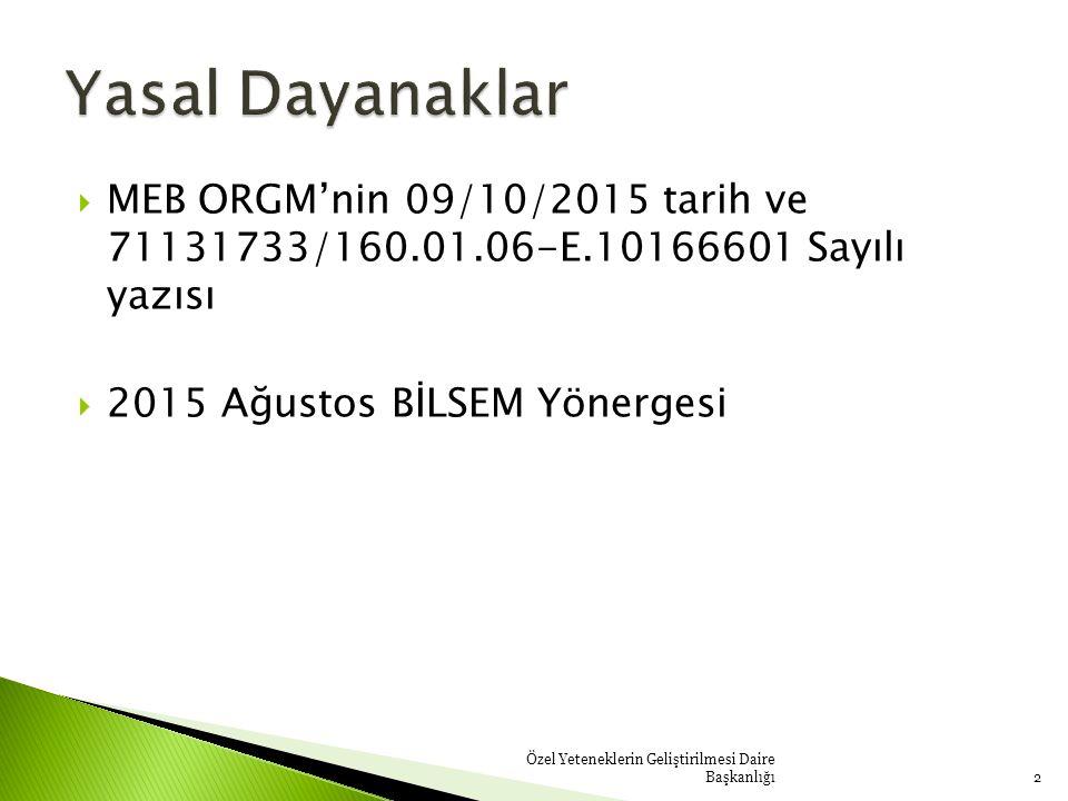 23 BİLSEM SEÇİMİNİN AŞAMALARI 2015-2016 Eğitim-Öğretim yılında ilkokul 1.