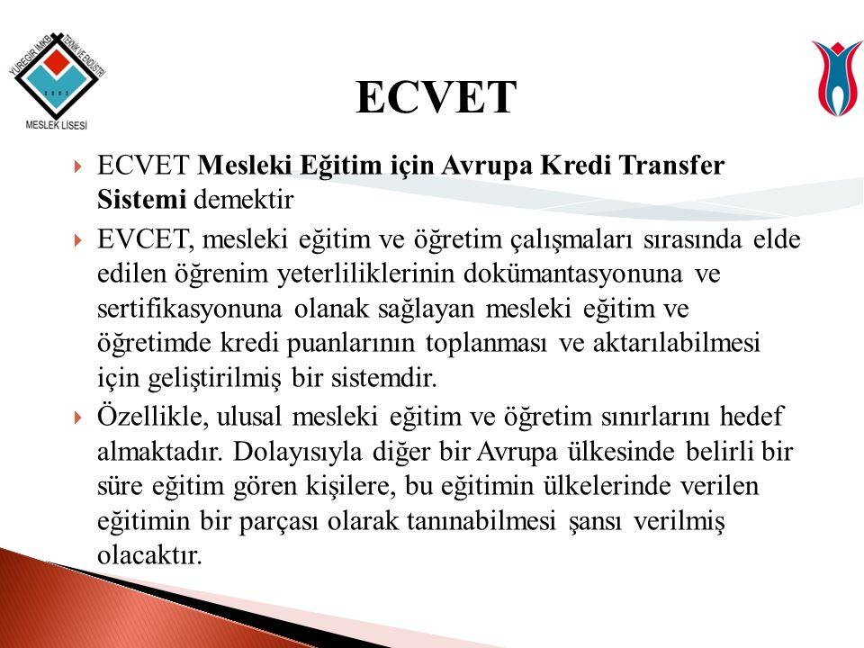  ECVET Mesleki Eğitim için Avrupa Kredi Transfer Sistemi demektir  EVCET, mesleki eğitim ve öğretim çalışmaları sırasında elde edilen öğrenim yeterl