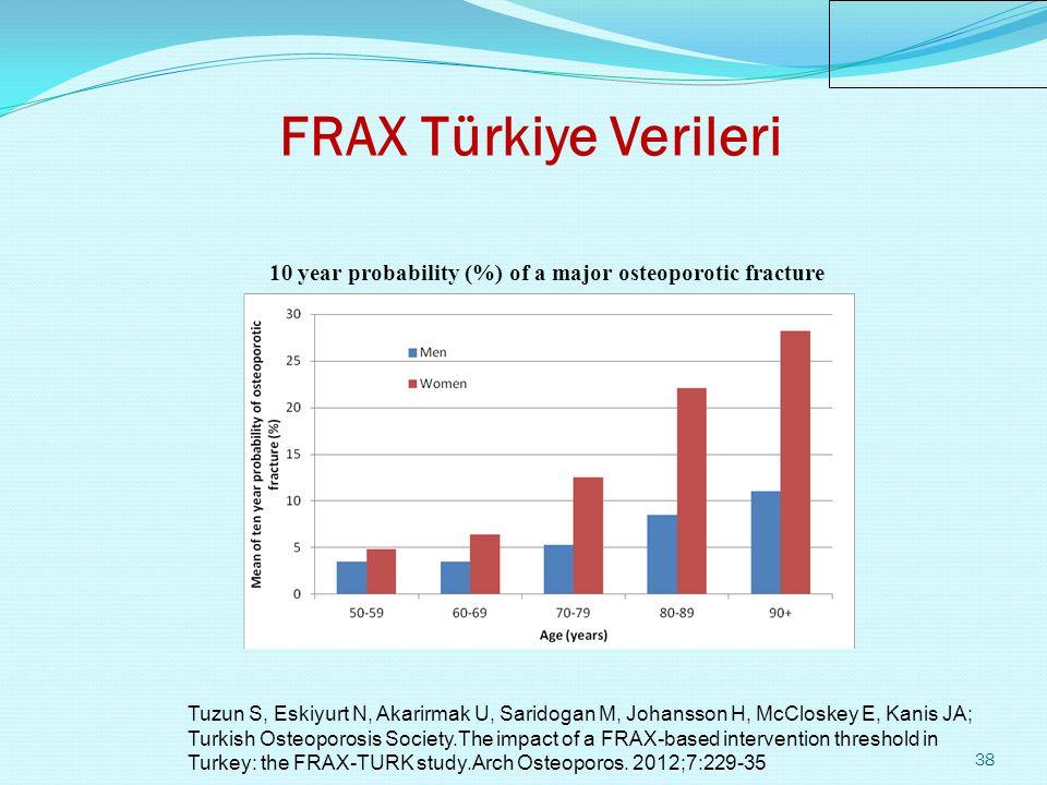 38 Tuzun S, Eskiyurt N, Akarirmak U, Saridogan M, Johansson H, McCloskey E, Kanis JA; Turkish Osteoporosis Society.The impact of a FRAX-based interven