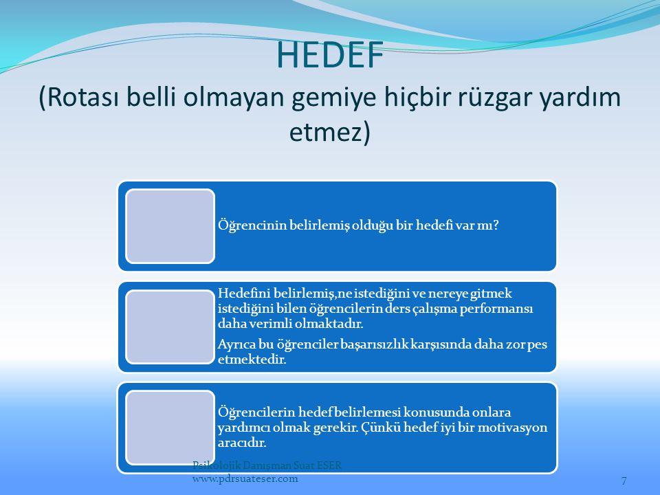 HEDEF (Rotası belli olmayan gemiye hiçbir rüzgar yardım etmez) Öğrencinin belirlemiş olduğu bir hedefi var mı? Hedefini belirlemiş,ne istediğini ve ne