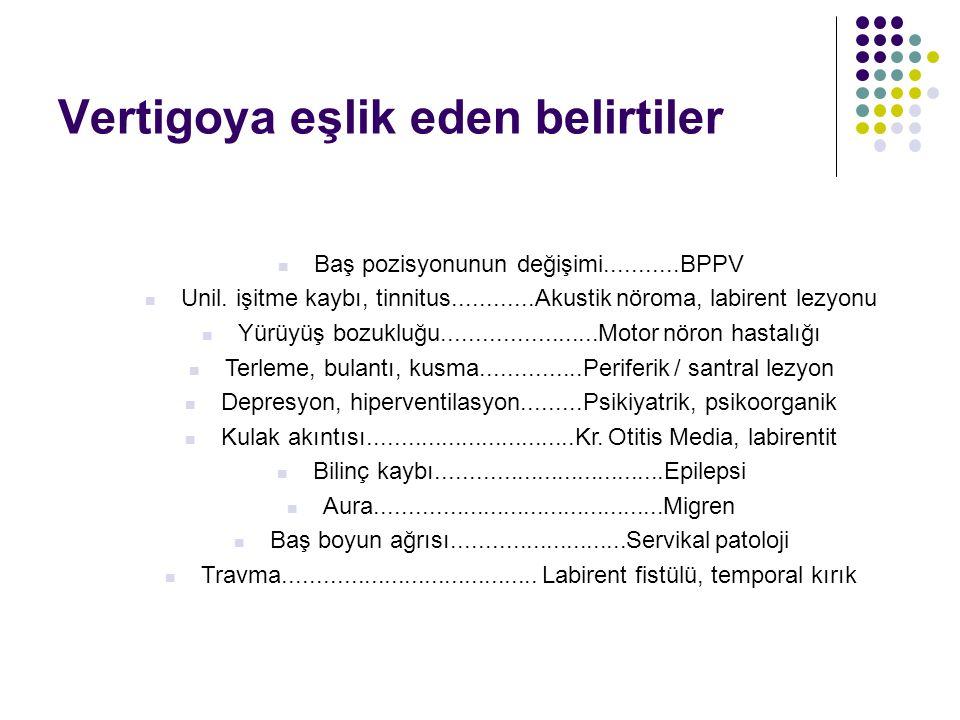 Vertigo'ya eşlik eden belirtiler İşitme Azalması → Labirenter İşitme Azalması → Labirenter Tinnitus → Akustik Nörinom, Meniere Tinnitus → Akustik Nöri