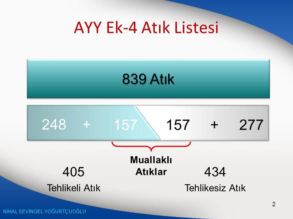 NİHAL SEVİNGEL YOĞURTÇUOĞLU AYY Ek-4 Atık Listesi 839 Atık 405 Tehlikeli Atık 434 Tehlikesiz Atık 248 + + 277157 Muallaklı Atıklar 2
