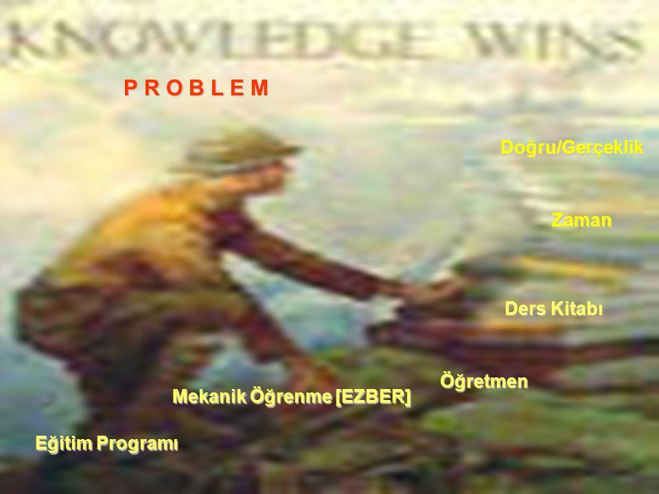 Eğitim Programı Ders Kitabı Doğru/Gerçeklik Mekanik Öğrenme [EZBER] Zaman P R O B L E M Öğretmen