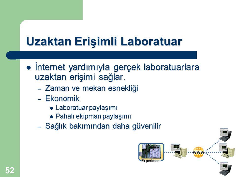 52 Uzaktan Erişimli Laboratuar İnternet yardımıyla gerçek laboratuarlara uzaktan erişimi sağlar. İnternet yardımıyla gerçek laboratuarlara uzaktan eri