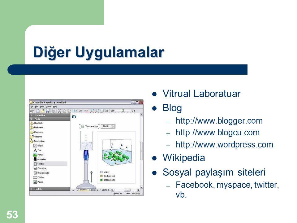 53 Vitrual Laboratuar Blog – http://www.blogger.com – http://www.blogcu.com – http://www.wordpress.com Wikipedia Sosyal paylaşım siteleri – Facebook,