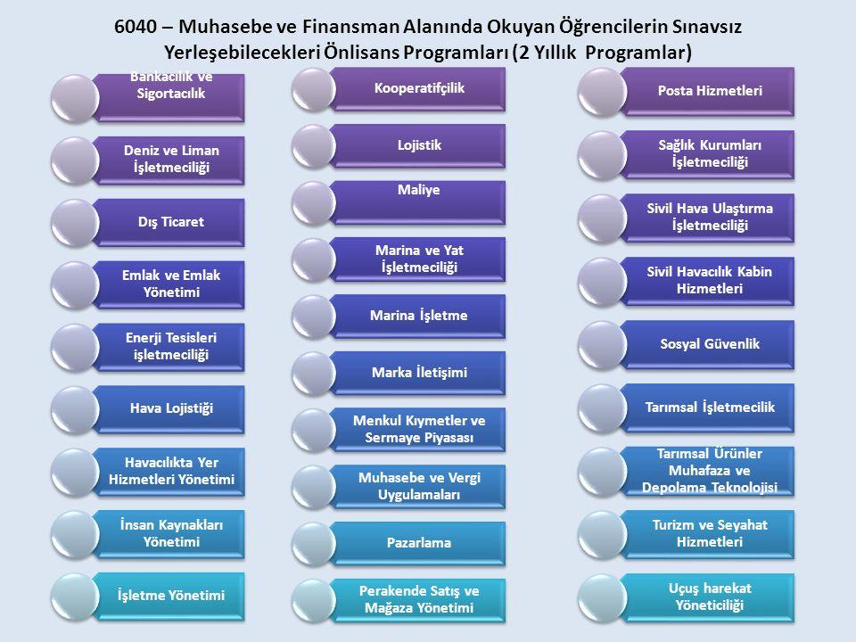 6040 – Muhasebe ve Finansman Alanında Okuyan Öğrencilerin Sınavsız Yerleşebilecekleri Önlisans Programları (2 Yıllık Programlar) Bankacılık ve Sigortacılık Deniz ve Liman İşletmeciliği Dış Ticaret Emlak ve Emlak Yönetimi Enerji Tesisleri işletmeciliği Hava Lojistiği Havacılıkta Yer Hizmetleri Yönetimi İnsan Kaynakları Yönetimi İşletme Yönetimi Kooperatifçilik Lojistik Maliye Marina ve Yat İşletmeciliği Marina İşletme Marka İletişimi Menkul Kıymetler ve Sermaye Piyasası Muhasebe ve Vergi Uygulamaları Pazarlama Perakende Satış ve Mağaza Yönetimi Posta Hizmetleri Sağlık Kurumları İşletmeciliği Sivil Hava Ulaştırma İşletmeciliği Sivil Havacılık Kabin Hizmetleri Sosyal Güvenlik Tarımsal İşletmecilik Tarımsal Ürünler Muhafaza ve Depolama Teknolojisi Turizm ve Seyahat Hizmetleri Uçuş harekat Yöneticiliği
