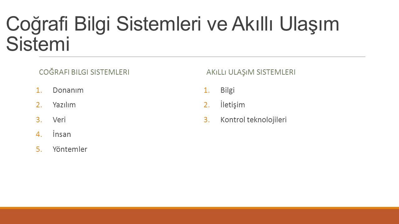 Coğrafi Bilgi Sistemleri ve Akıllı Ulaşım Sistemi COĞRAFI BILGI SISTEMLERI 1.Donanım 2.Yazılım 3.Veri 4.İnsan 5.Yöntemler AKıLLı ULAŞıM SISTEMLERI 1.B