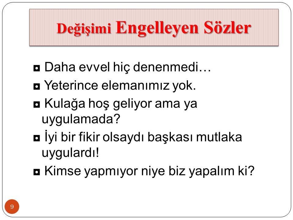 BÜRO İŞLERİ YÖNÜNDEN BÜRO İŞLERİ YÖNÜNDEN Resmi Yazışma Kurallarına uyulmalı (Ortaöğretim Kurumları Yön.Madde:220), okullarda düzenlenen resmi yazılarda ve yazışmalarda yaşayan Türkçe' nin kullanılmasına dikkat edilmeli, kesme, uzatma işaretleri ile yabancı dilden geçen kelimelerin Türkçe karşılıkları doğru yazılmalı, Ortaöğretim kurumlarında standartları Bakanlıkça belirlenen defter,çizelge,sözleşme,form ve benzeri belgeler kullanılır ve örnekleri e-okul sistemi üzerinde veya Tebliğler Dergisi'nde yayımlananlar kullanılmal(Ortaöğretim Kurumları Yönetmeliği Madde: 67).