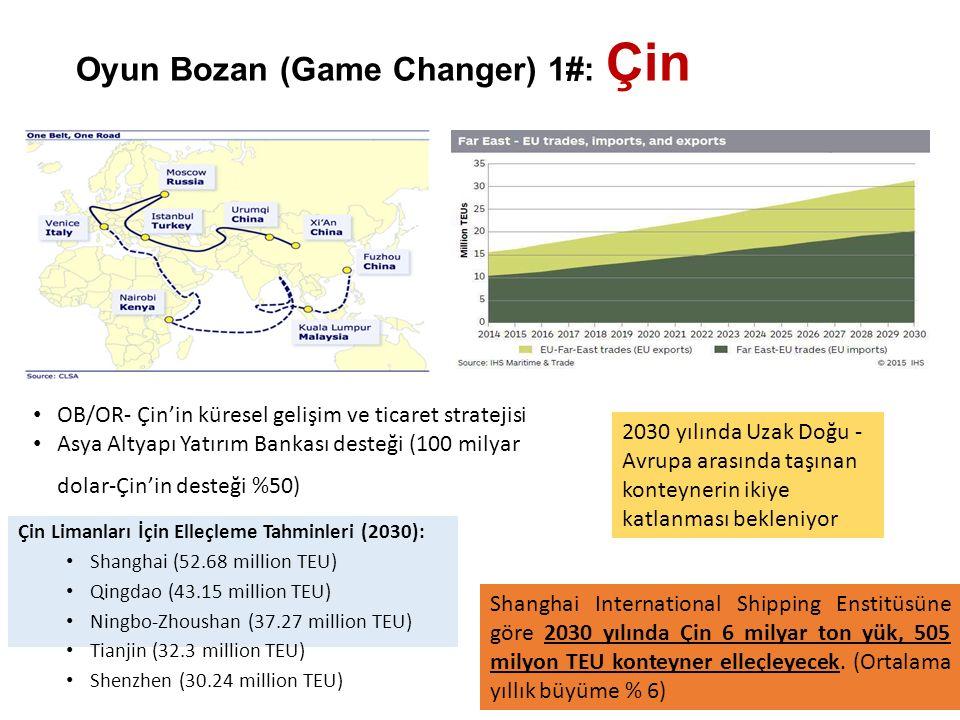 Oyun Bozan (Game Changer) 1#: Çin OB/OR- Çin'in küresel gelişim ve ticaret stratejisi Asya Altyapı Yatırım Bankası desteği (100 milyar dolar-Çin'in desteği %50) Shanghai International Shipping Enstitüsüne göre 2030 yılında Çin 6 milyar ton yük, 505 milyon TEU konteyner elleçleyecek.