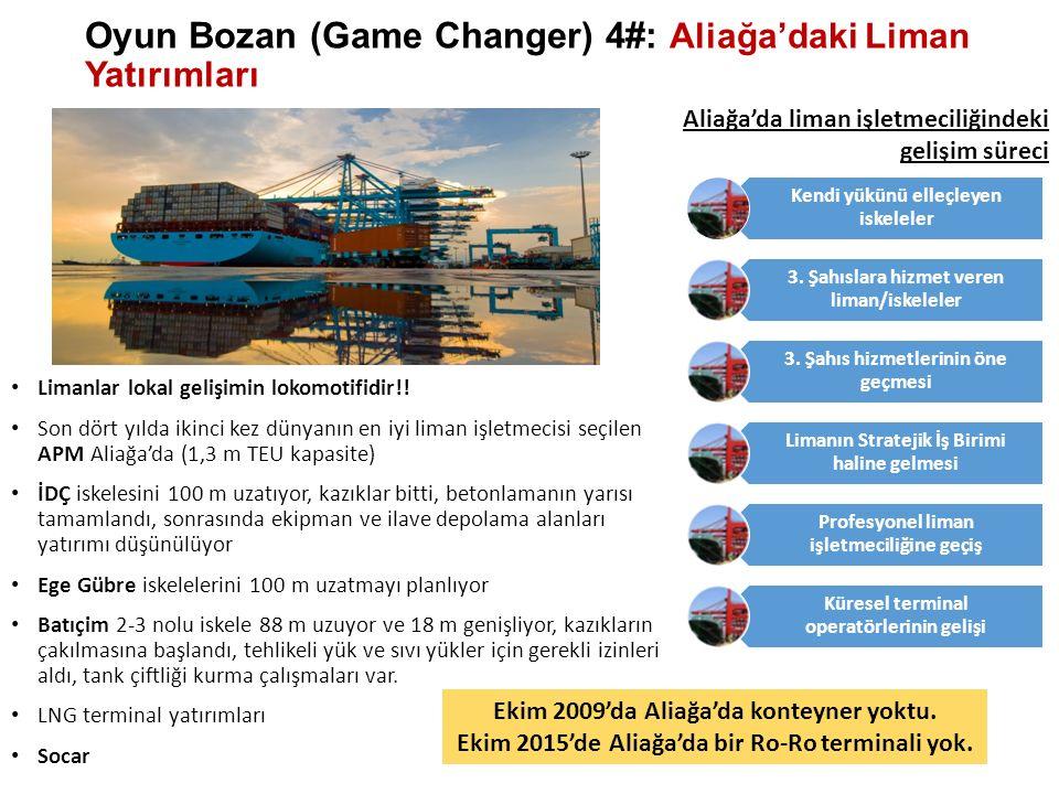 Oyun Bozan (Game Changer) 4#: Aliağa'daki Liman Yatırımları Limanlar lokal gelişimin lokomotifidir!.