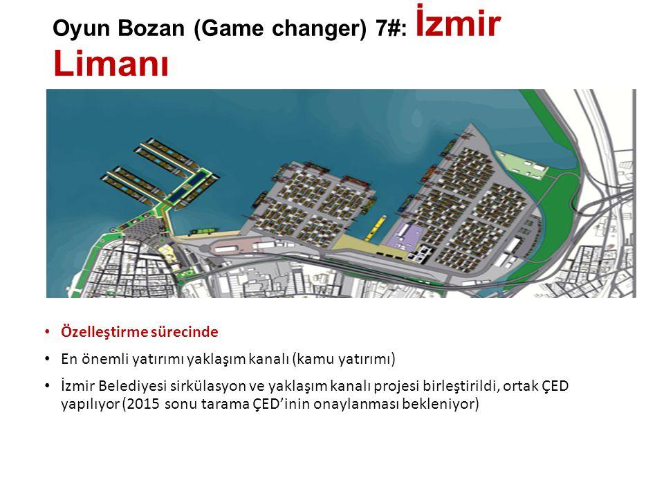 Oyun Bozan (Game changer) 7#: İzmir Limanı Özelleştirme sürecinde En önemli yatırımı yaklaşım kanalı (kamu yatırımı) İzmir Belediyesi sirkülasyon ve yaklaşım kanalı projesi birleştirildi, ortak ÇED yapılıyor (2015 sonu tarama ÇED'inin onaylanması bekleniyor)