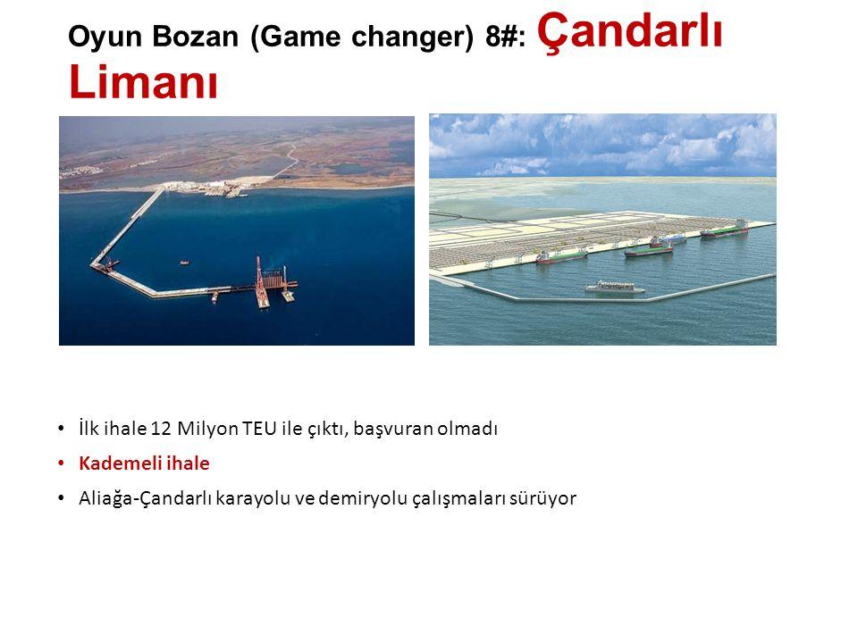 Oyun Bozan (Game changer) 8#: Çandarlı Limanı İlk ihale 12 Milyon TEU ile çıktı, başvuran olmadı Kademeli ihale Aliağa-Çandarlı karayolu ve demiryolu çalışmaları sürüyor