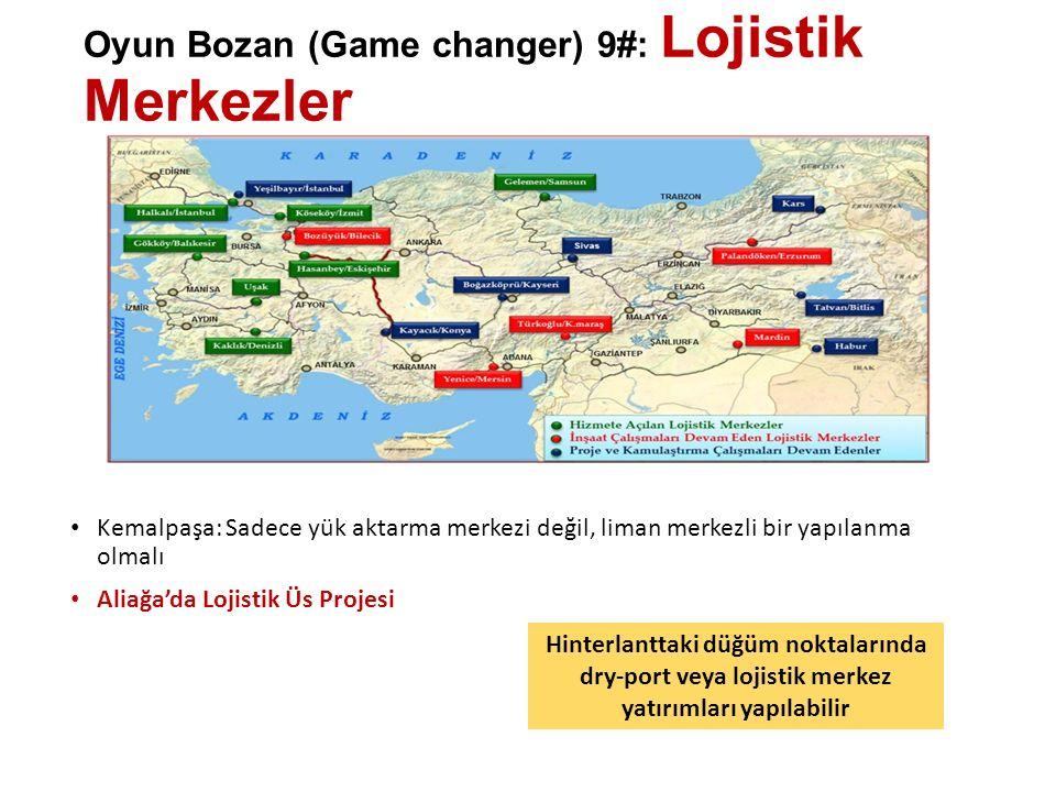 Oyun Bozan (Game changer) 9#: Lojistik Merkezler Kemalpaşa: Sadece yük aktarma merkezi değil, liman merkezli bir yapılanma olmalı Aliağa'da Lojistik Üs Projesi Hinterlanttaki düğüm noktalarında dry-port veya lojistik merkez yatırımları yapılabilir
