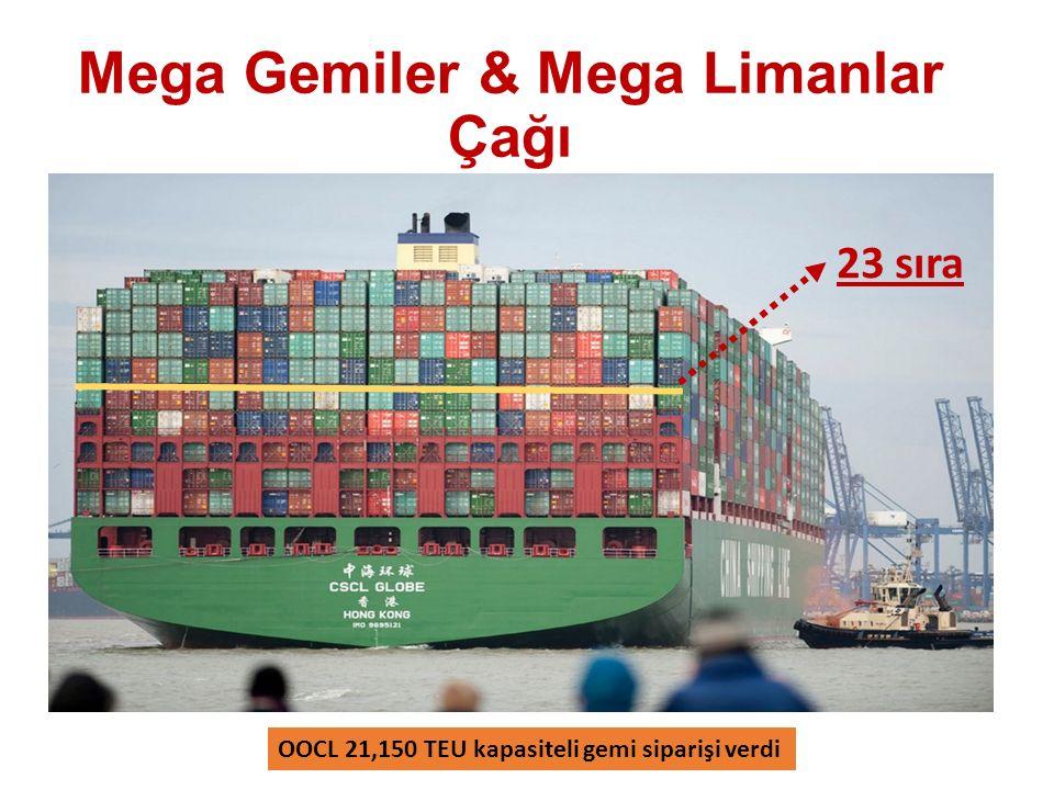 Mega Gemiler & Mega Limanlar Çağı 23 sıra OOCL 21,150 TEU kapasiteli gemi siparişi verdi
