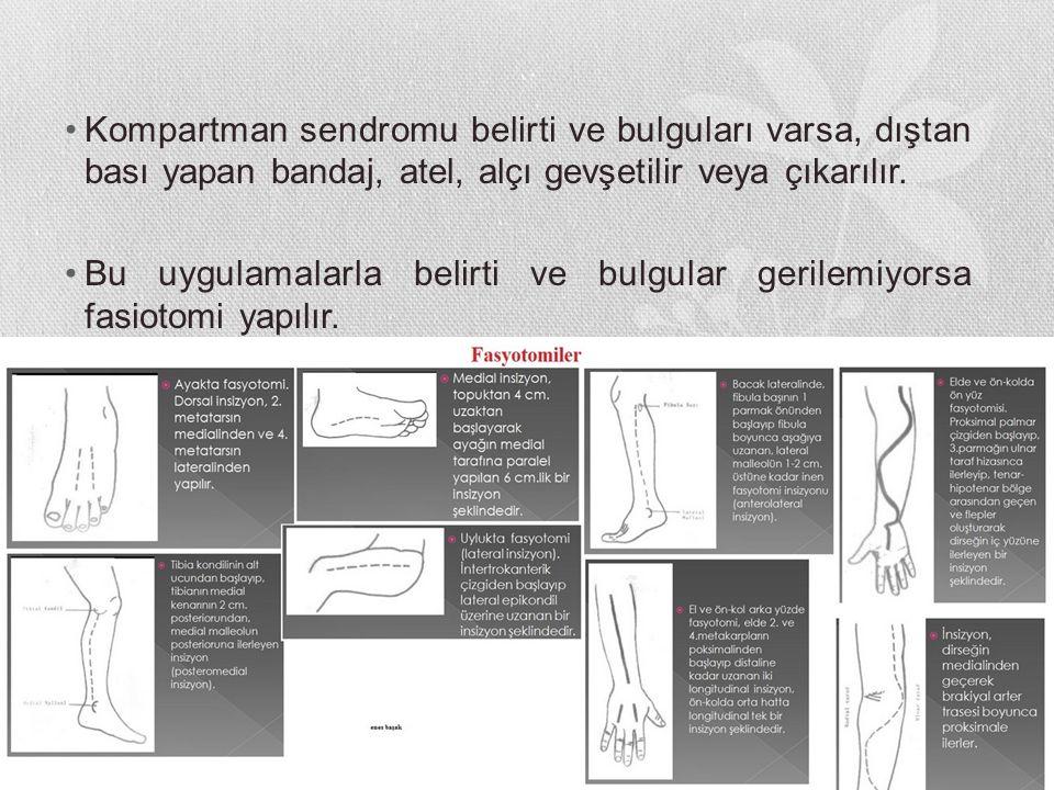 Kompartman sendromu belirti ve bulguları varsa, dıştan bası yapan bandaj, atel, alçı gevşetilir veya çıkarılır. Bu uygulamalarla belirti ve bulgular g