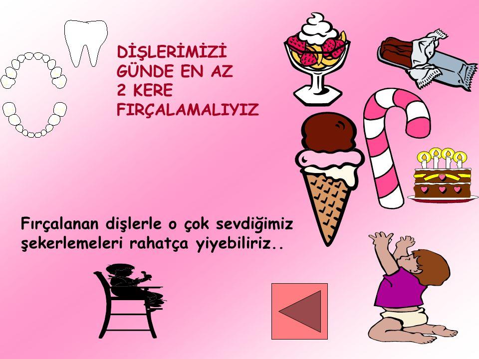 DİŞLERİMİZİ GÜNDE EN AZ 2 KERE FIRÇALAMALIYIZ Fırçalanan dişlerle o çok sevdiğimiz şekerlemeleri rahatça yiyebiliriz..