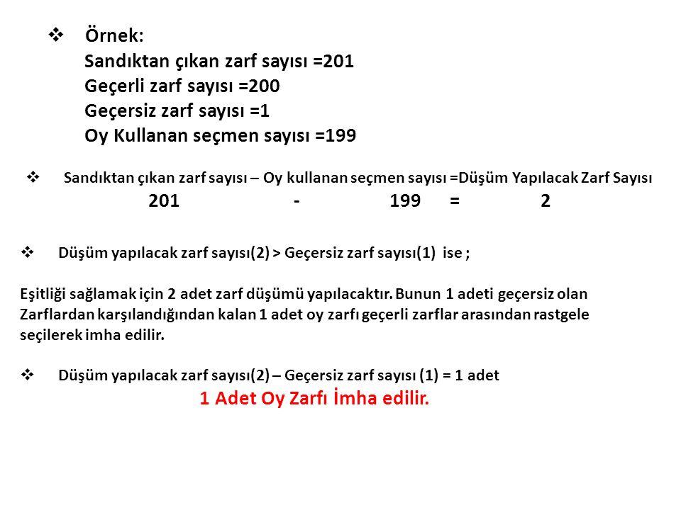 Örnek: Sandıktan çıkan zarf sayısı =201 Geçerli zarf sayısı =200 Geçersiz zarf sayısı =1 Oy Kullanan seçmen sayısı =199  Sandıktan çıkan zarf sayıs