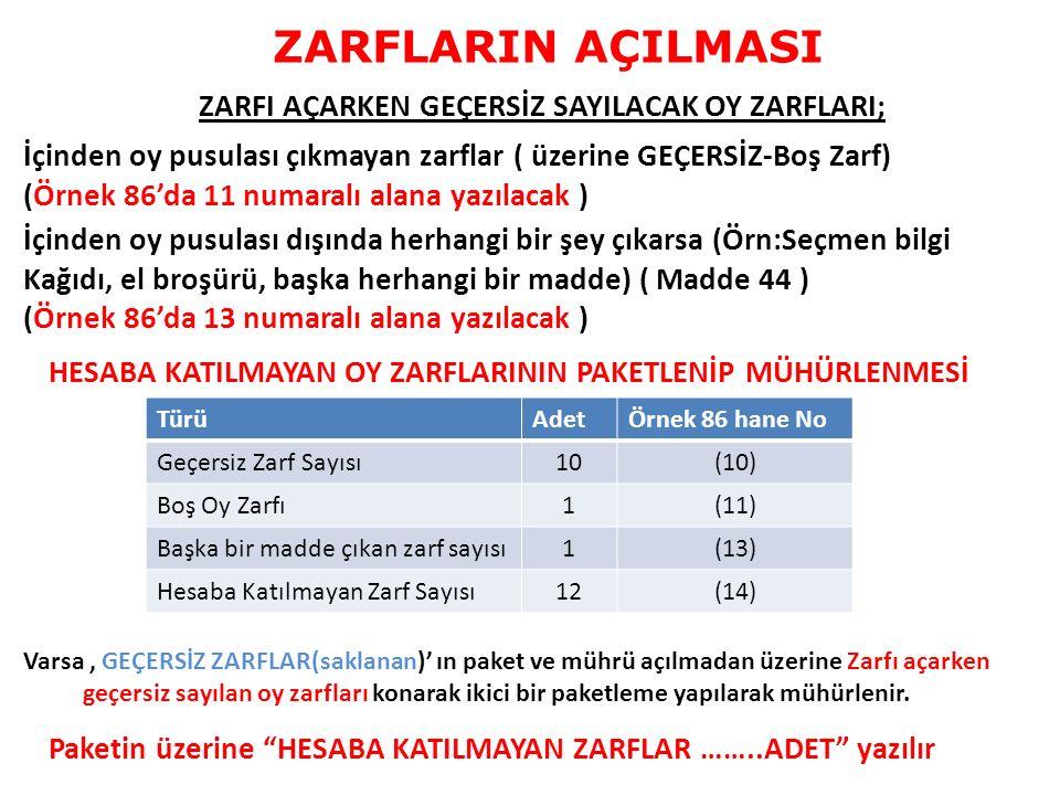 ZARFLARIN AÇILMASI ZARFI AÇARKEN GEÇERSİZ SAYILACAK OY ZARFLARI; İçinden oy pusulası çıkmayan zarflar ( üzerine GEÇERSİZ-Boş Zarf) (Örnek 86'da 11 num
