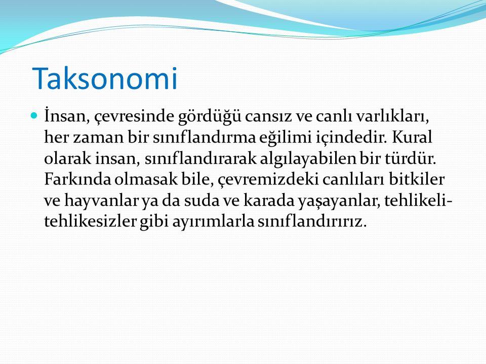 Taksonomi Taksonomi sözcüğü Yunanca kökenli olup, sıralama anlamına gelen taxis ve isim anlamına gelen nomos sözcüklerinin birleşmesiyle oluşmuştur (nomos sözcüğünün anlamı, bazı kaynaklarda kanun olarak da geçer).