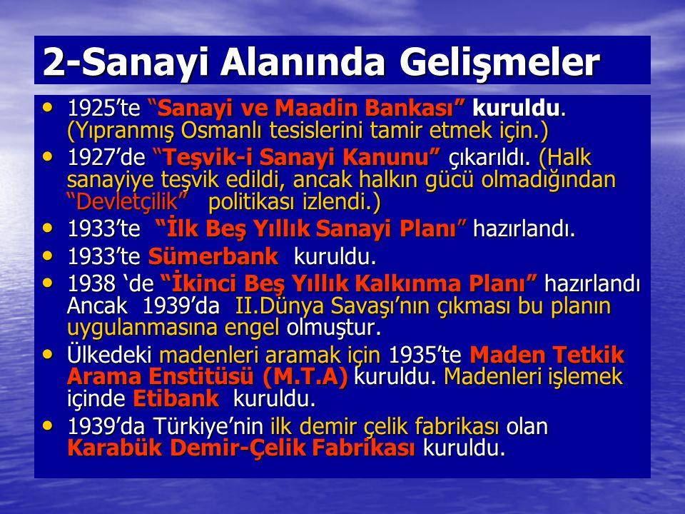 """2-Sanayi Alanında Gelişmeler 1925'te """"Sanayi ve Maadin Bankası"""" kuruldu. (Yıpranmış Osmanlı tesislerini tamir etmek için.) 1925'te """"Sanayi ve Maadin B"""