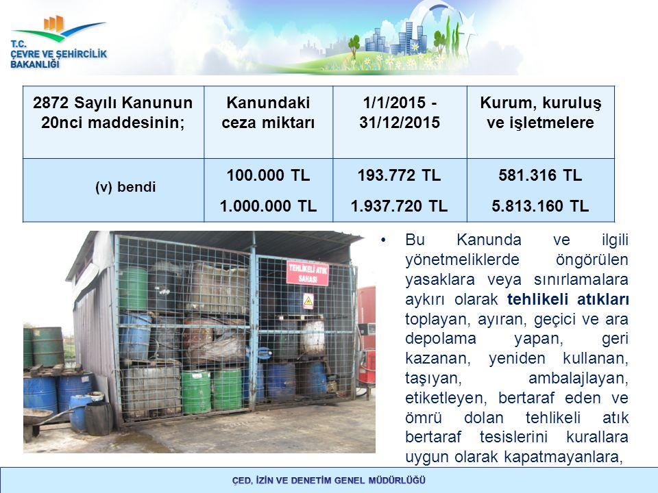 2872 Sayılı Kanunun 20nci maddesinin; Kanundaki ceza miktarı 1/1/2015 - 31/12/2015 Kurum, kuruluş ve işletmelere (v) bendi 100.000 TL 1.000.000 TL 193