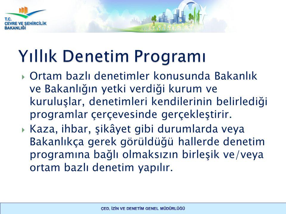  Ortam bazlı denetimler konusunda Bakanlık ve Bakanlığın yetki verdiği kurum ve kuruluşlar, denetimleri kendilerinin belirlediği programlar çerçevesi
