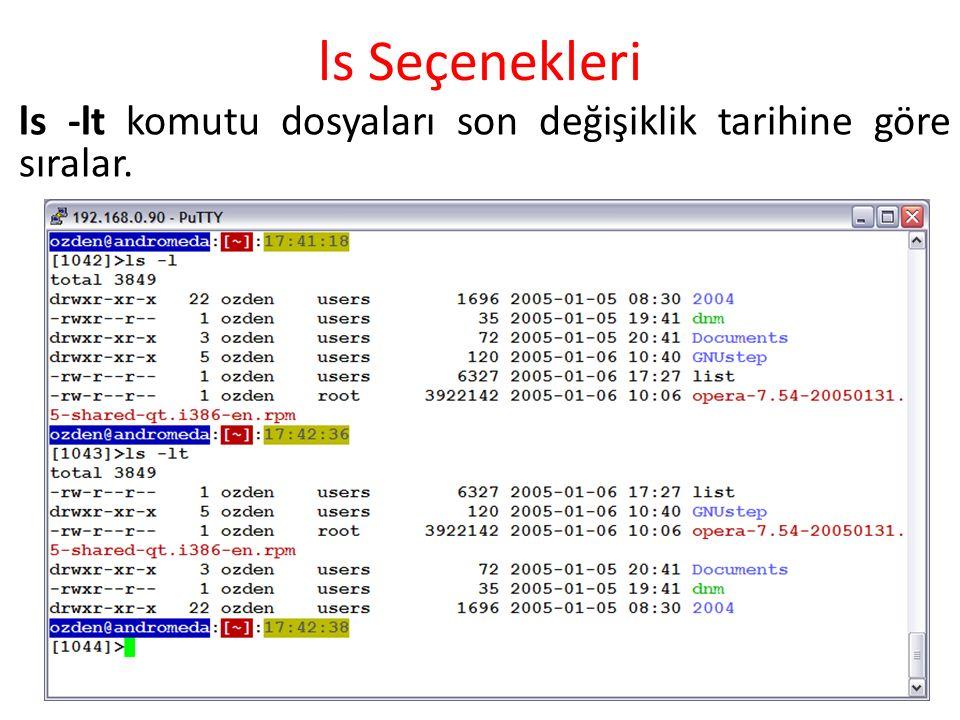 ls Seçenekleri ls -lt komutu dosyaları son değişiklik tarihine göre sıralar.