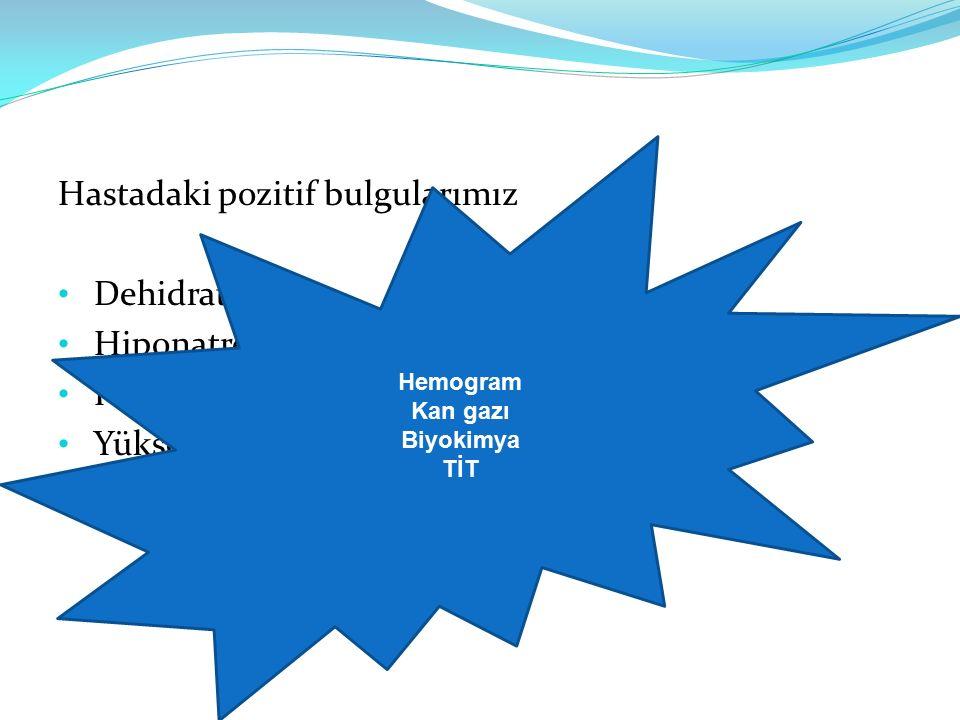 Hastadaki pozitif bulgularımız Dehidratasyon Hiponatremi Hiperkalemi Yüksek aldosteron düzeyi( sözel bilgi) Başvuru anında metabolik asidoz Hemogram K