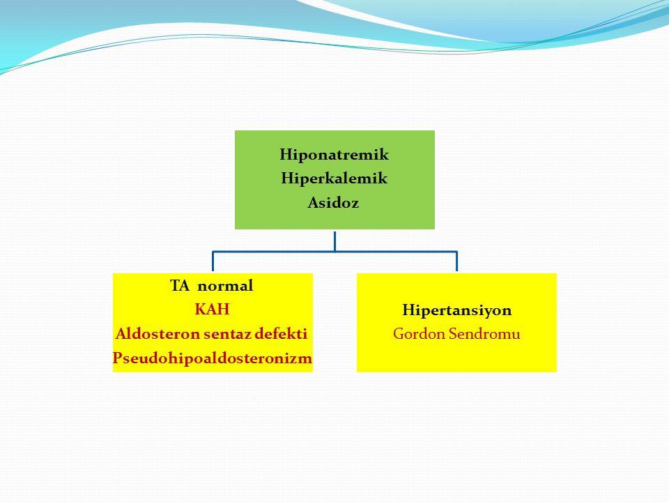 Hiponatremik Hiperkalemik Asidoz TA normal KAH Aldosteron sentaz defekti Pseudohipoaldosteronizm Hipertansiyon Gordon Sendromu