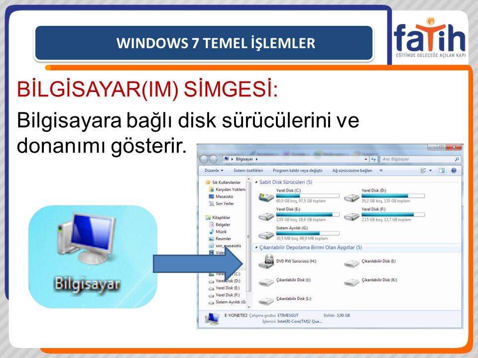 WINDOWS 7 TEMEL İŞLEMLER BİLGİSAYAR(IM) SİMGESİ: Bilgisayara bağlı disk sürücülerini ve donanımı gösterir.