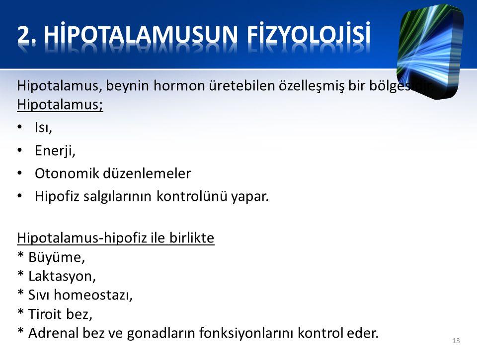 Hipotalamus, beynin hormon üretebilen özelleşmiş bir bölgesidir. Hipotalamus; Isı, Enerji, Otonomik düzenlemeler Hipofiz salgılarının kontrolünü yapar