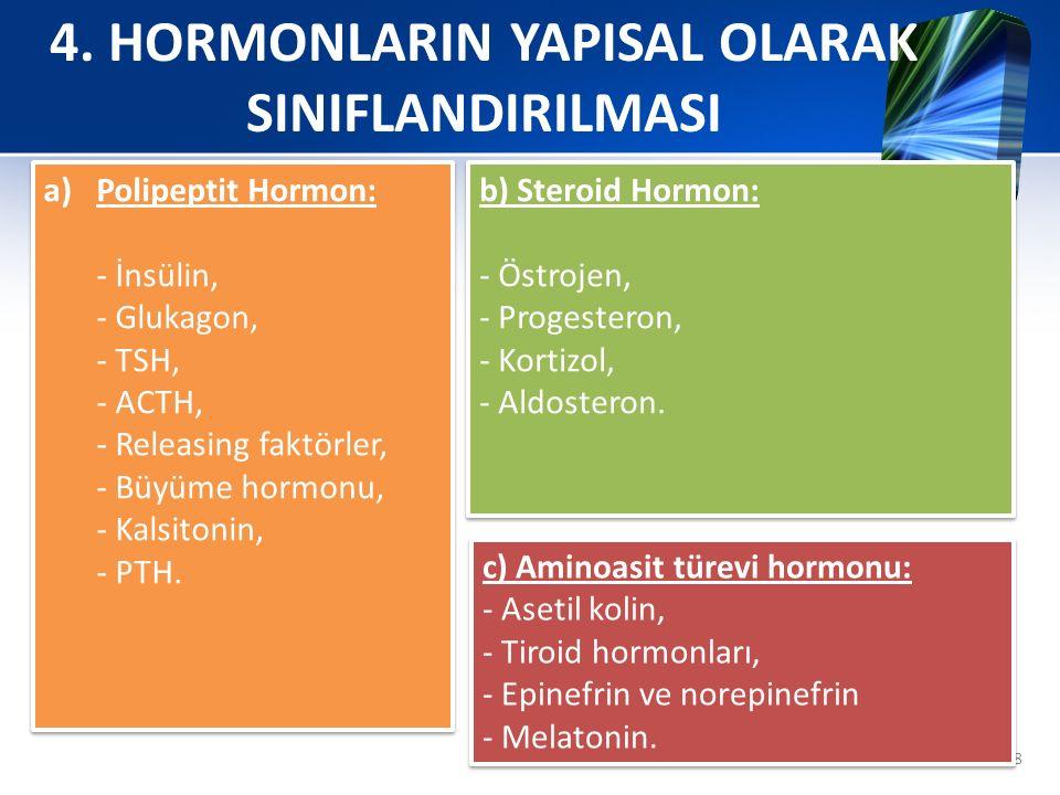 18 a)Polipeptit Hormon: - İnsülin, - Glukagon, - TSH, - ACTH, - Releasing faktörler, - Büyüme hormonu, - Kalsitonin, - PTH. b) Steroid Hormon: - Östro