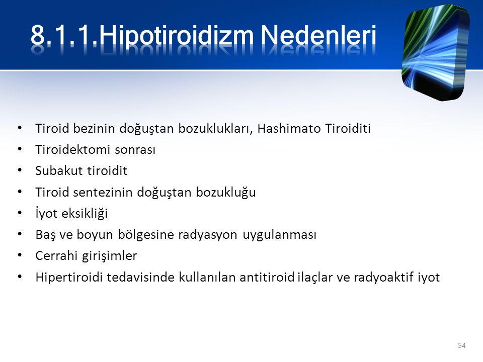 Tiroid bezinin doğuştan bozuklukları, Hashimato Tiroiditi Tiroidektomi sonrası Subakut tiroidit Tiroid sentezinin doğuştan bozukluğu İyot eksikliği Ba