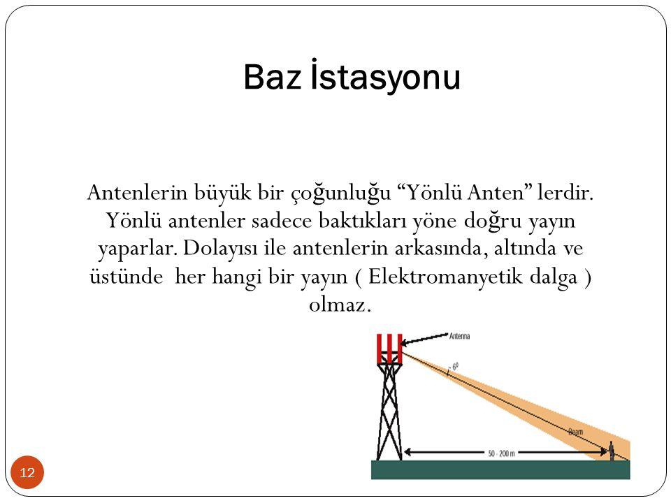 Baz İstasyonu 12 Antenlerin büyük bir ço ğ unlu ğ u Yönlü Anten lerdir.