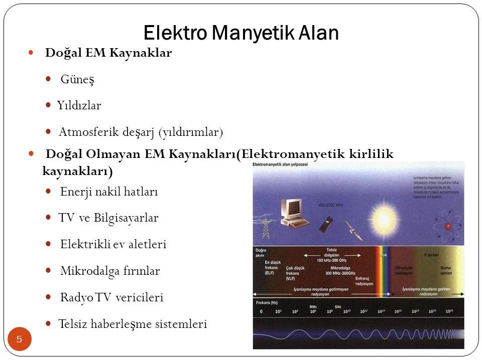 Elektro Manyetik Alan Do ğ al EM Kaynaklar Güne ş Yıldızlar Atmosferik de ş arj (yıldırımlar) Do ğ al Olmayan EM Kaynakları(Elektromanyetik kirlilik kaynakları) Enerji nakil hatları TV ve Bilgisayarlar Elektrikli ev aletleri Mikrodalga fırınlar Radyo TV vericileri Telsiz haberle ş me sistemleri 5