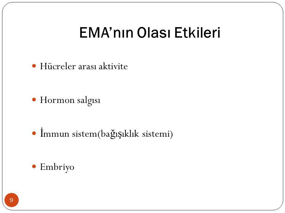 EMA'nın Olası Etkileri 9 Hücreler arası aktivite Hormon salgısı İ mmun sistem(ba ğ ı ş ıklık sistemi) Embriyo