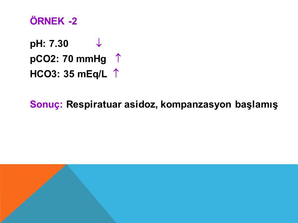 ÖRNEK -2 pH: 7.30  pCO2: 70 mmHg  HCO3: 35 mEq/L  Sonuç: Respiratuar asidoz, kompanzasyon başlamış