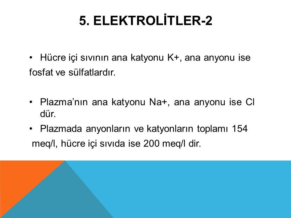 5. ELEKTROLİTLER-2 Hücre içi sıvının ana katyonu K+, ana anyonu ise fosfat ve sülfatlardır. Plazma'nın ana katyonu Na+, ana anyonu ise Cl dür. Plazmad