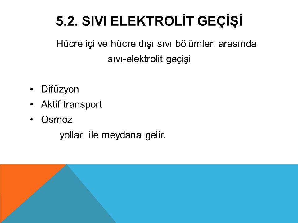 5.2. SIVI ELEKTROLİT GEÇİŞİ Hücre içi ve hücre dışı sıvı bölümleri arasında sıvı-elektrolit geçişi Difüzyon Aktif transport Osmoz yolları ile meydana