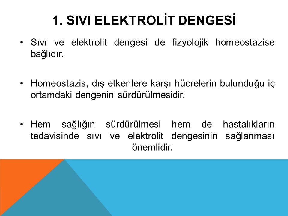 1. SIVI ELEKTROLİT DENGESİ Sıvı ve elektrolit dengesi de fizyolojik homeostazise bağlıdır. Homeostazis, dış etkenlere karşı hücrelerin bulunduğu iç or