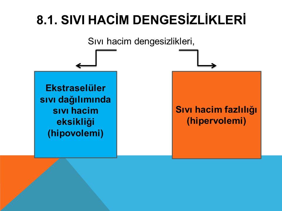 8.1. SIVI HACİM DENGESİZLİKLERİ Sıvı hacim dengesizlikleri, Ekstraselüler sıvı dağılımında sıvı hacim eksikliği (hipovolemi) Sıvı hacim fazlılığı (hip