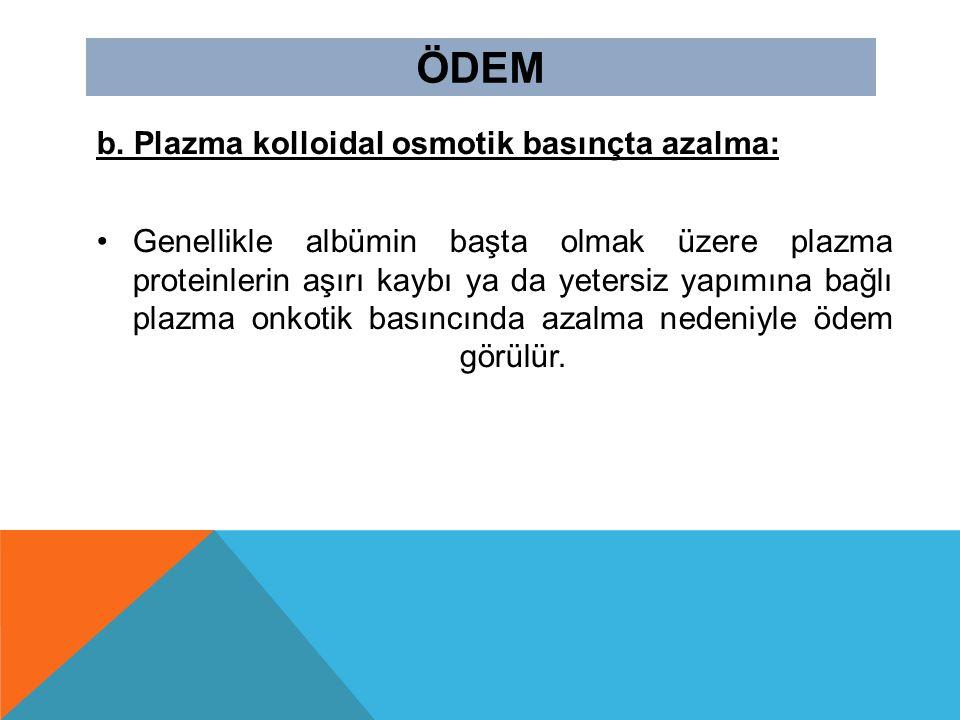 ÖDEM b. Plazma kolloidal osmotik basınçta azalma: Genellikle albümin başta olmak üzere plazma proteinlerin aşırı kaybı ya da yetersiz yapımına bağlı p
