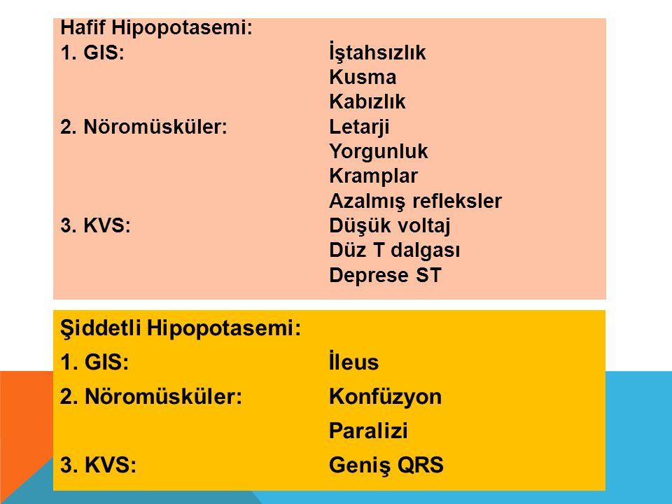 Hafif Hipopotasemi: 1. GIS:İştahsızlık Kusma Kabızlık 2. Nöromüsküler:Letarji Yorgunluk Kramplar Azalmış refleksler 3. KVS:Düşük voltaj Düz T dalgası