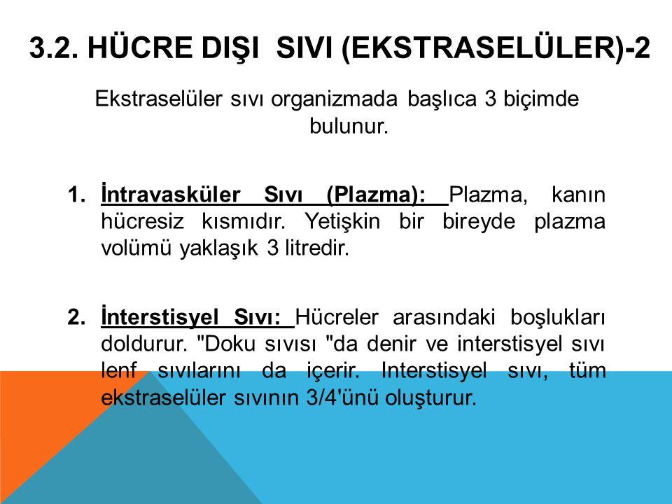 3.2. HÜCRE DIŞI SIVI (EKSTRASELÜLER)-2 Ekstraselüler sıvı organizmada başlıca 3 biçimde bulunur. 1.İntravasküler Sıvı (Plazma): Plazma, kanın hücresiz