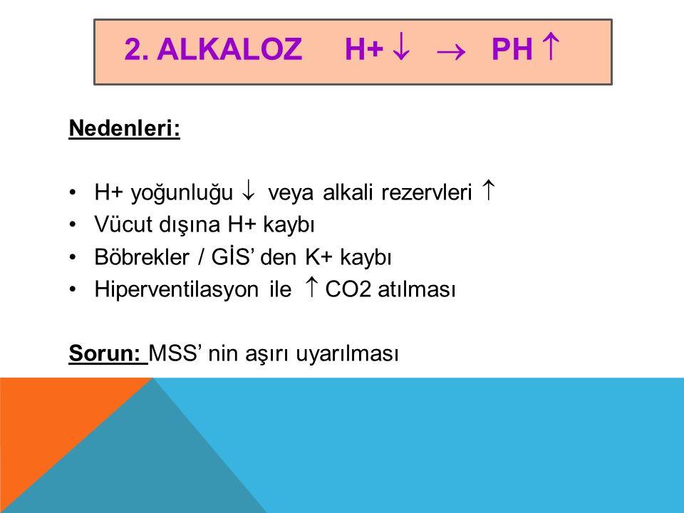 2. ALKALOZ H+   PH  Nedenleri: H+ yoğunluğu  veya alkali rezervleri  Vücut dışına H+ kaybı Böbrekler / GİS' den K+ kaybı Hiperventilasyon ile  C