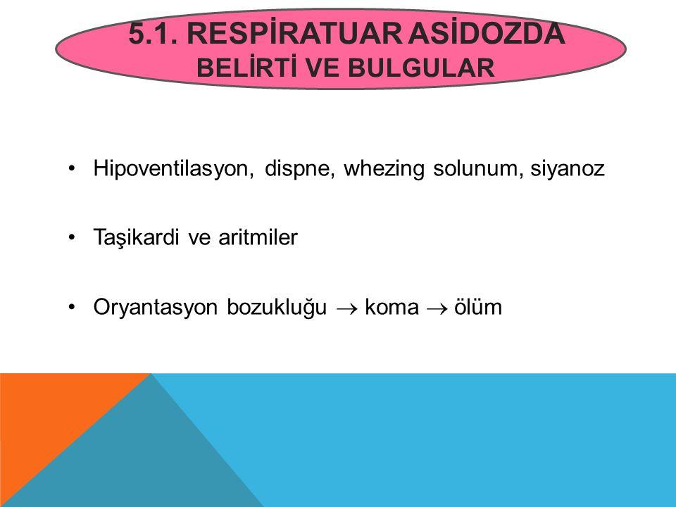5.1. RESPİRATUAR ASİDOZDA BELİRTİ VE BULGULAR Hipoventilasyon, dispne, whezing solunum, siyanoz Taşikardi ve aritmiler Oryantasyon bozukluğu  koma 